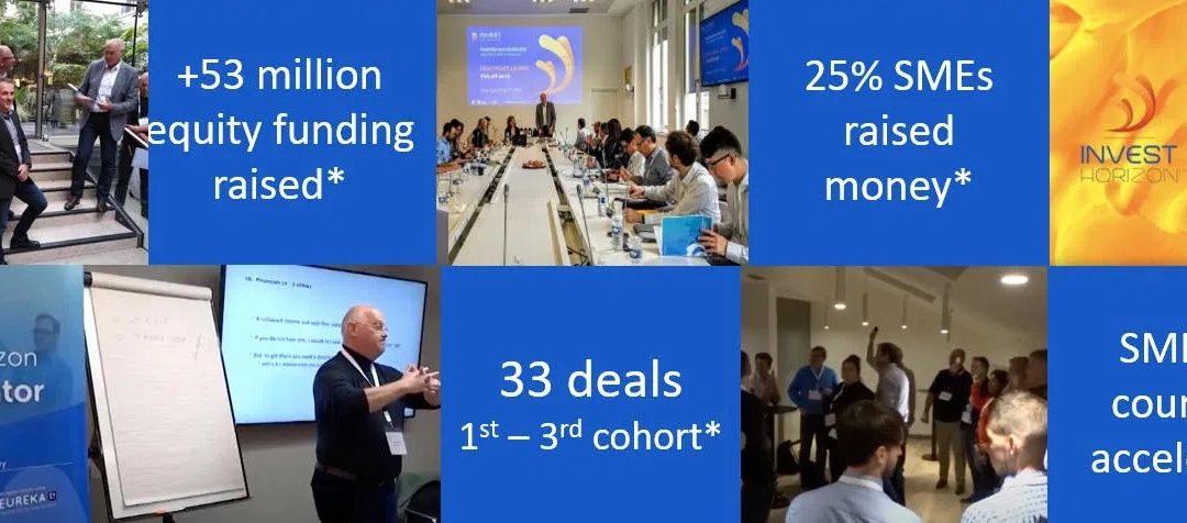 Dinbeat seleccionada para el programa Invest Horizon